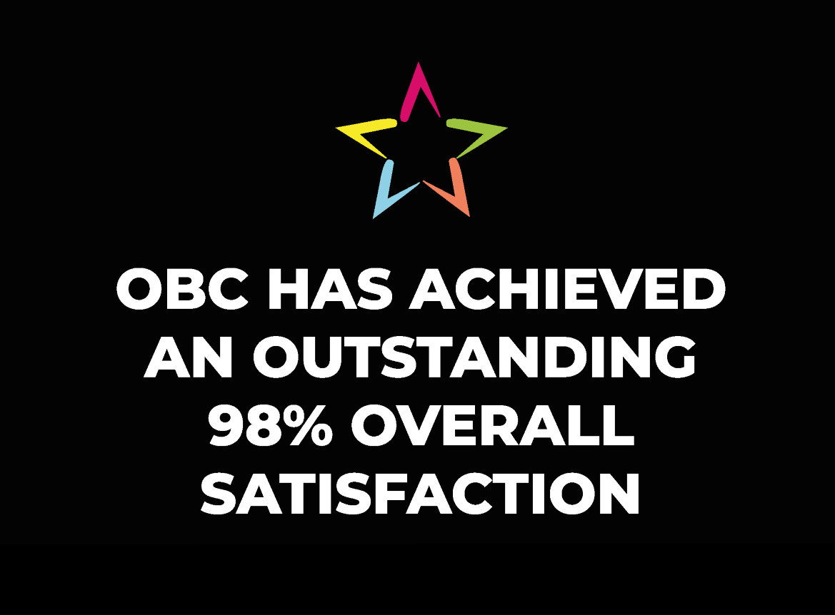 achieved an outstanding 98% overall